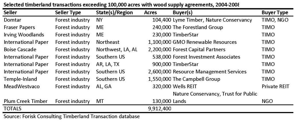 Woodwork Supply Wooden Plans fine woodworking index