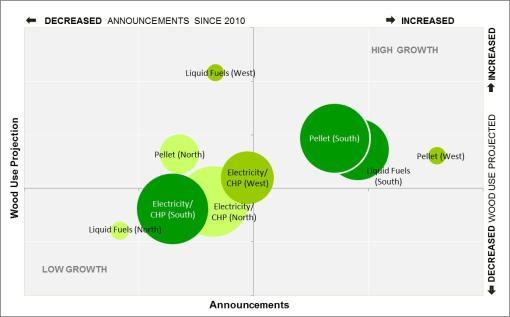 20121220 WBUS_pellets